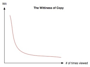 The Wittiness of copy